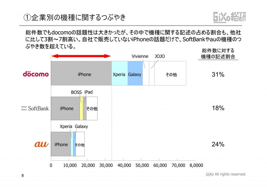 20121010_業界調査部_携帯キャリア_PDF_08