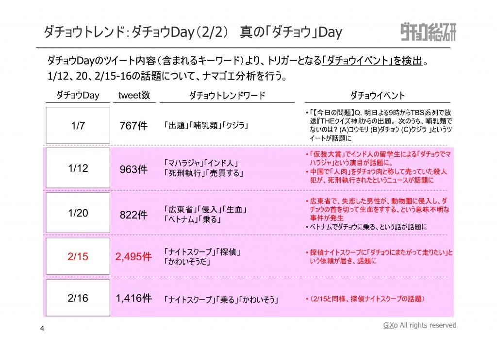 20130225_ダチョウ総研_最終回_PDF_04