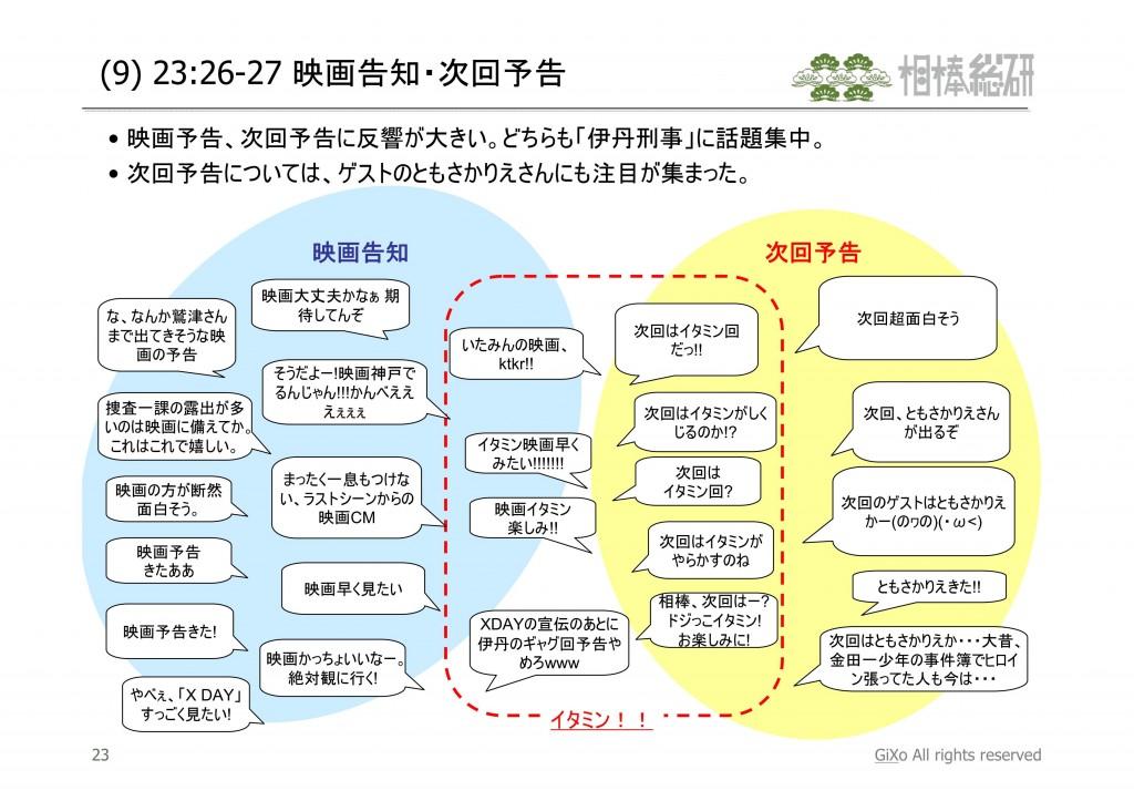 20130114_相棒総研_相棒_スペシャル_PDF_24
