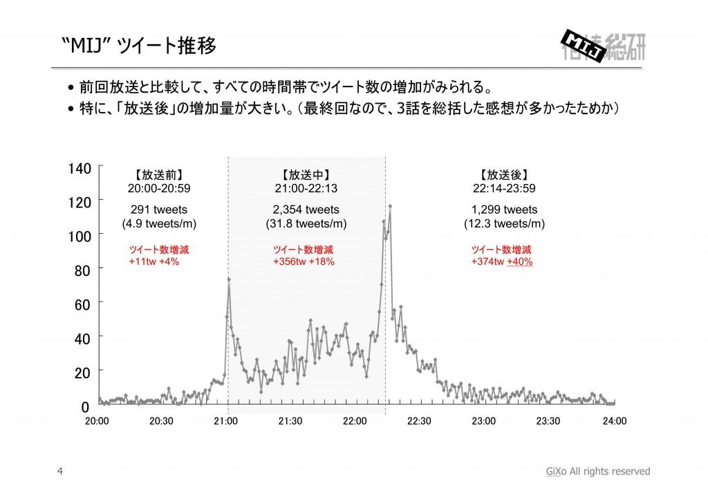 20130213_相棒総研_MIJ_第3話_PDF_05