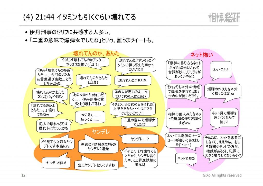 20130217_相棒総研_相棒_第15話_PDF_13