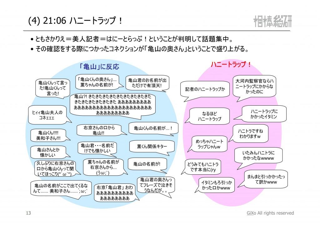 20130120_相棒総研_相棒_第12話_PDF_14