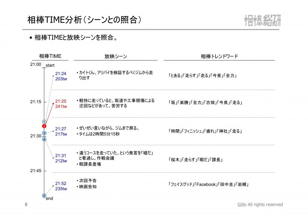20130224_相棒総研_相棒_第16話_PDF_09