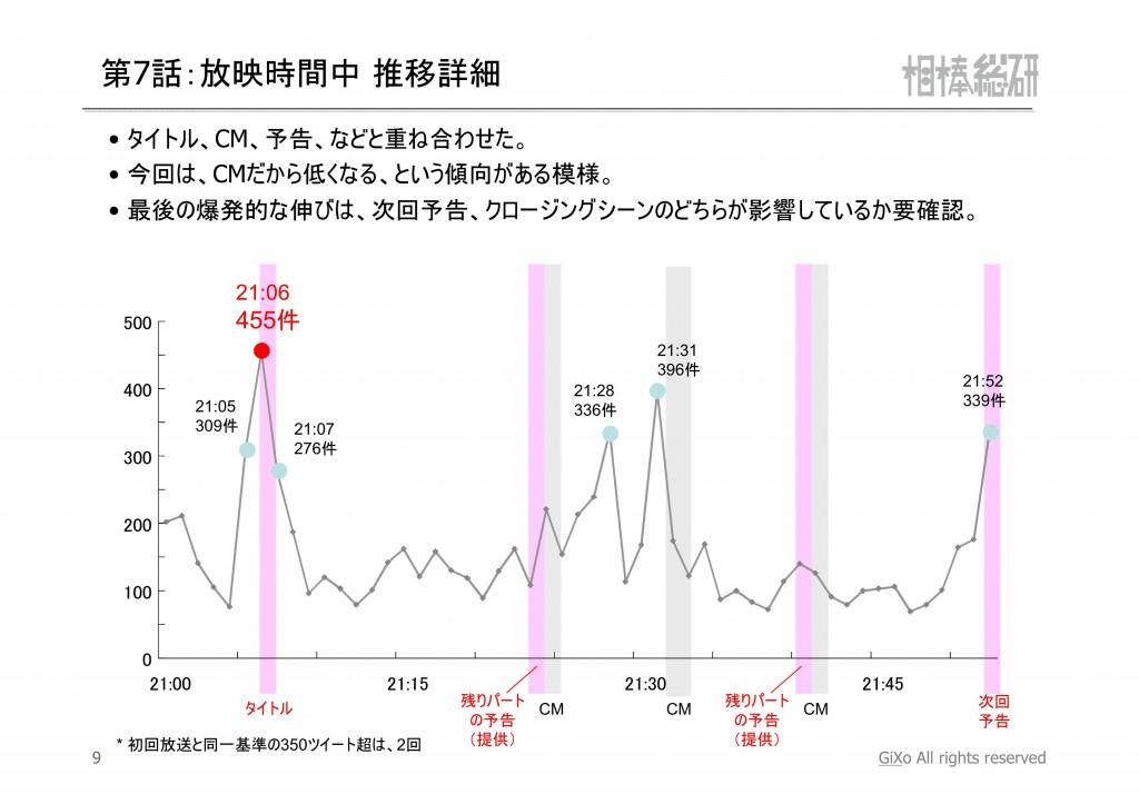 20121202_相棒総研_相棒_第7話_PDF_10
