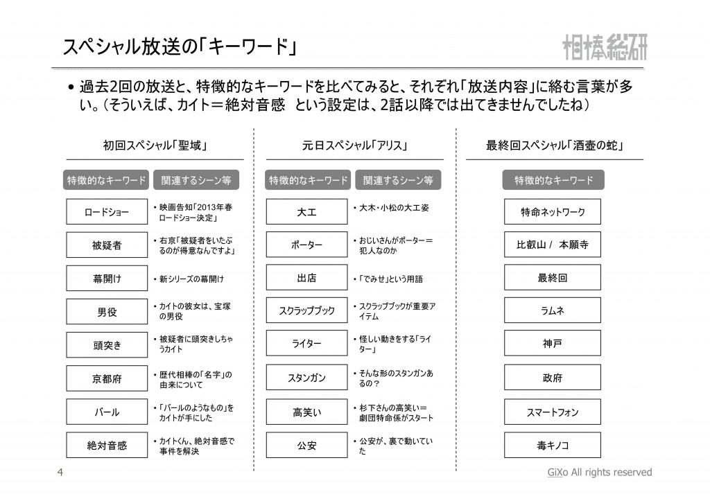 20130324_相棒総研_相棒_第19話_PDF_05