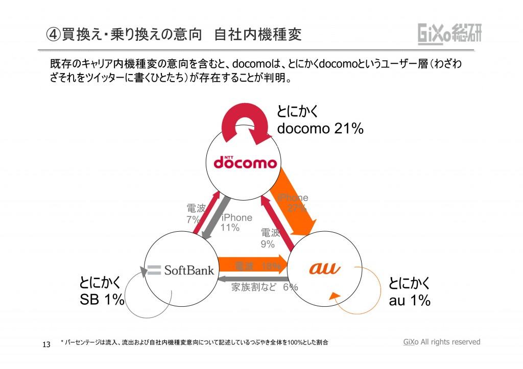 20121010_業界調査部_携帯キャリア_PDF_13