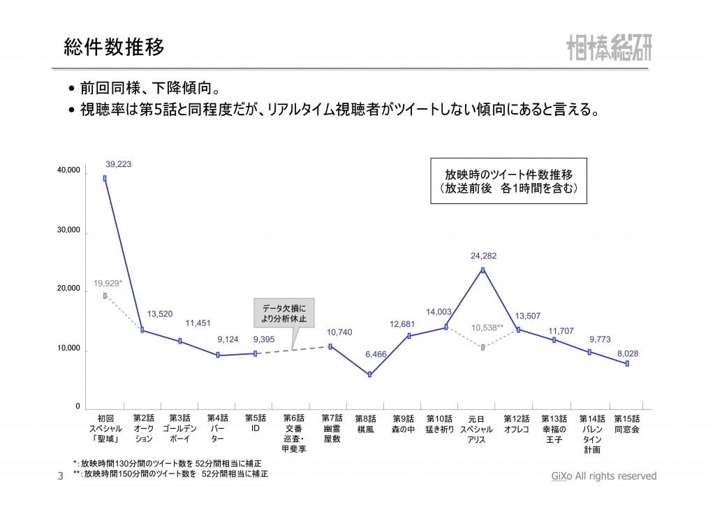 20130217_相棒総研_相棒_第15話_PDF_04