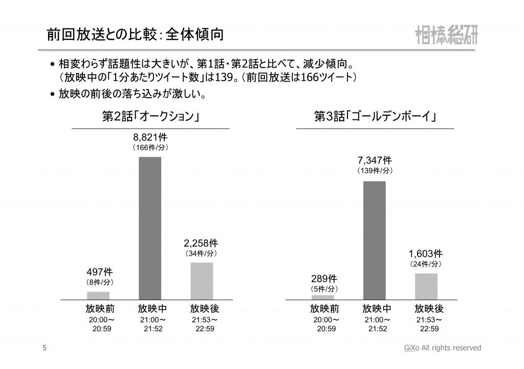 20121027_相棒総研_相棒_第3話_PDF_06