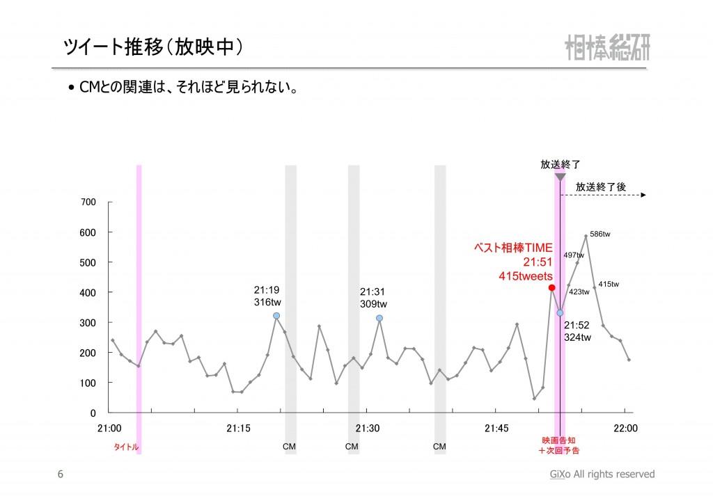 20130317_相棒総研_相棒_第18話_PDF_07