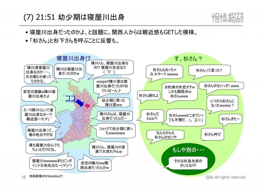 20130127_相棒総研_相棒_第13話_PDF_16