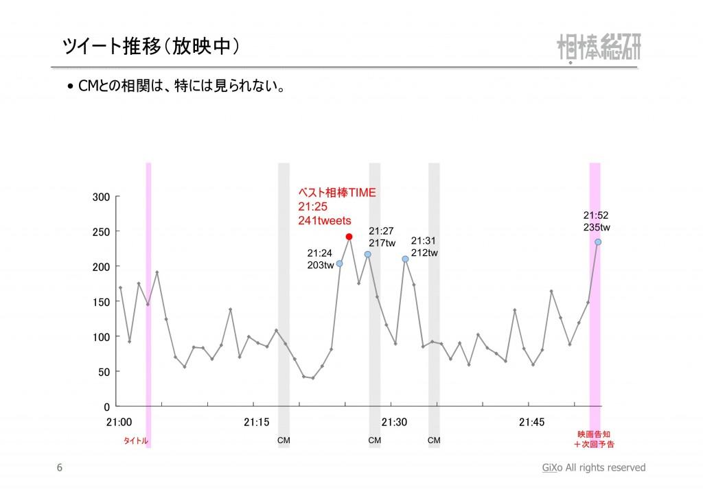 20130224_相棒総研_相棒_第16話_PDF_07