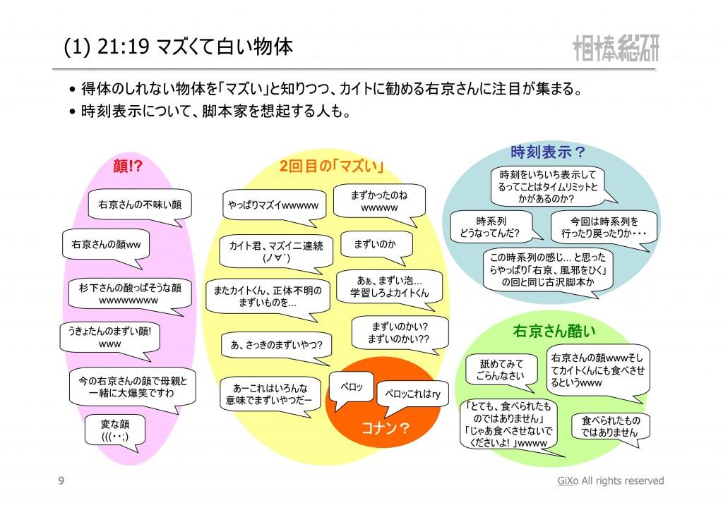 20130317_相棒総研_相棒_第18話_PDF_10