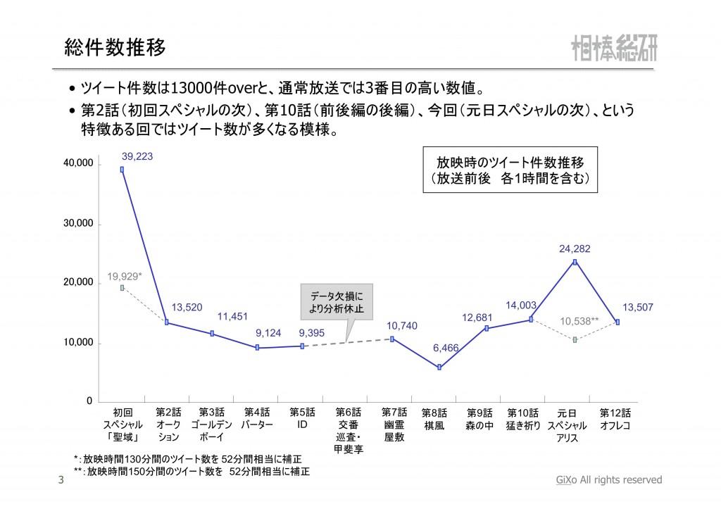 20130120_相棒総研_相棒_第12話_PDF_04