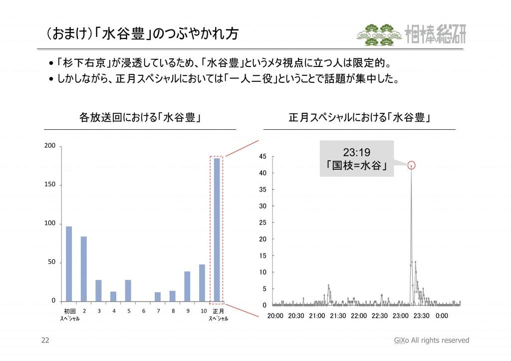 20130114_相棒総研_相棒_スペシャル_PDF_23