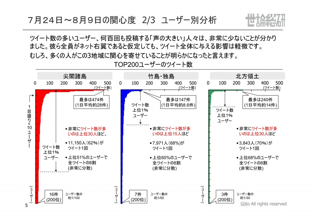 20120923_社会政治部部_空気の読み方_第2章_島_PDF_05