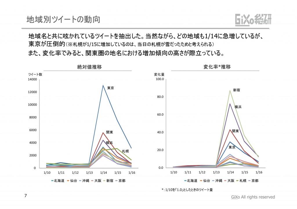 20130205_GRIレポート_東京を襲った大雪_PDF_07