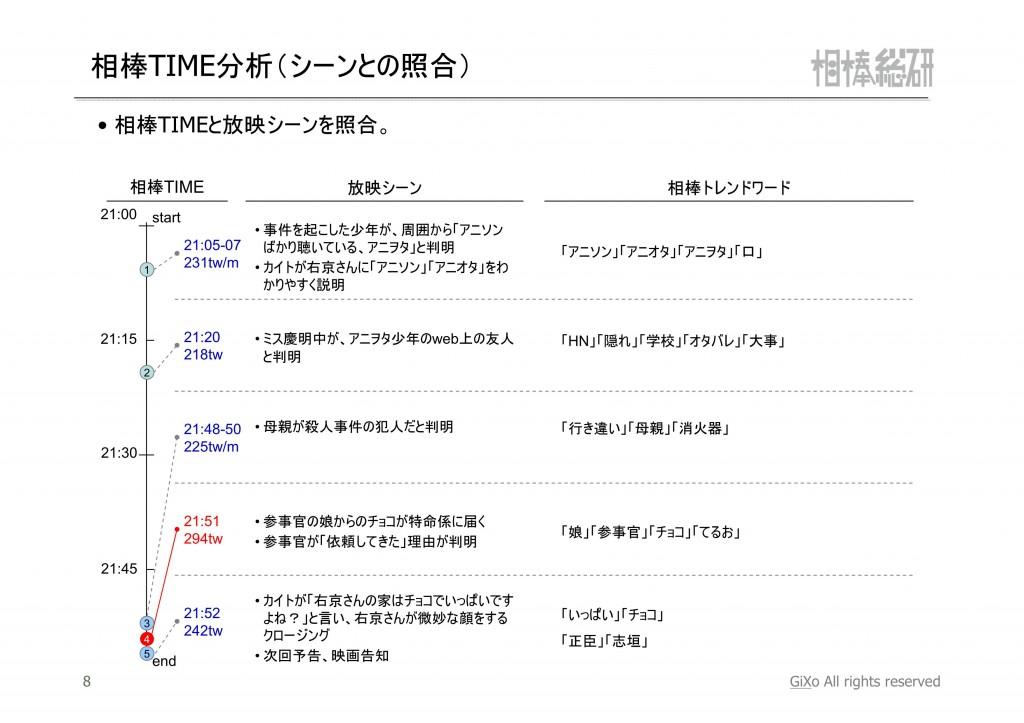 20130209_相棒総研_相棒_第14話_PDF_09