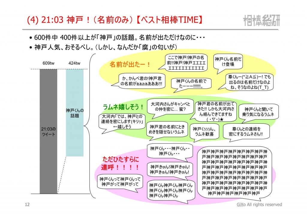 20130324_相棒総研_相棒_第19話_PDF_13