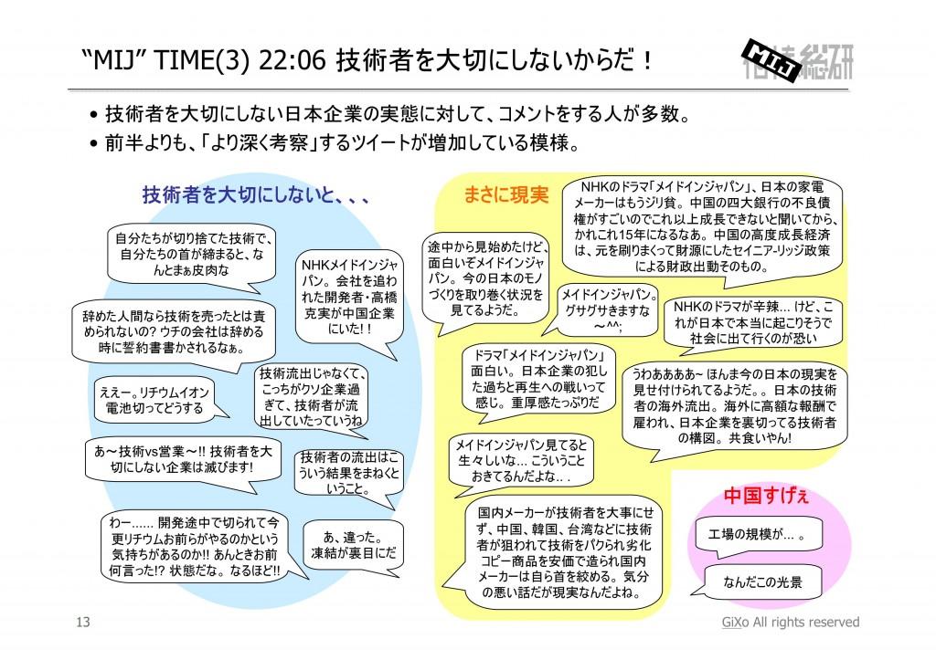 20130127_相棒総研_MIJ_第1話_PDF_14