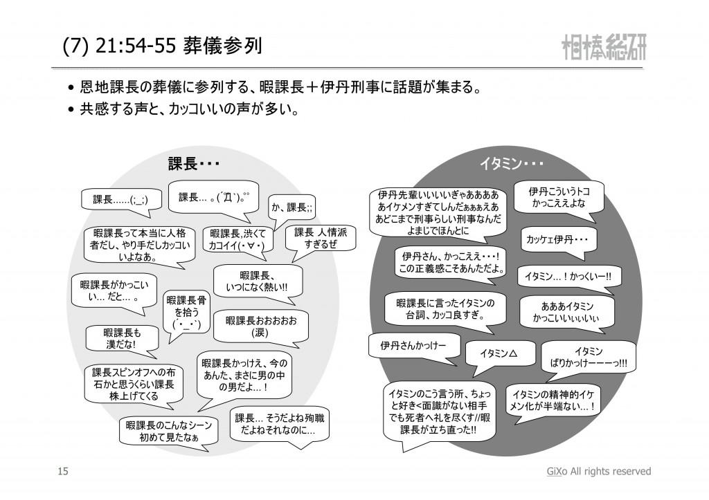 20130324_相棒総研_相棒_第19話_PDF_16