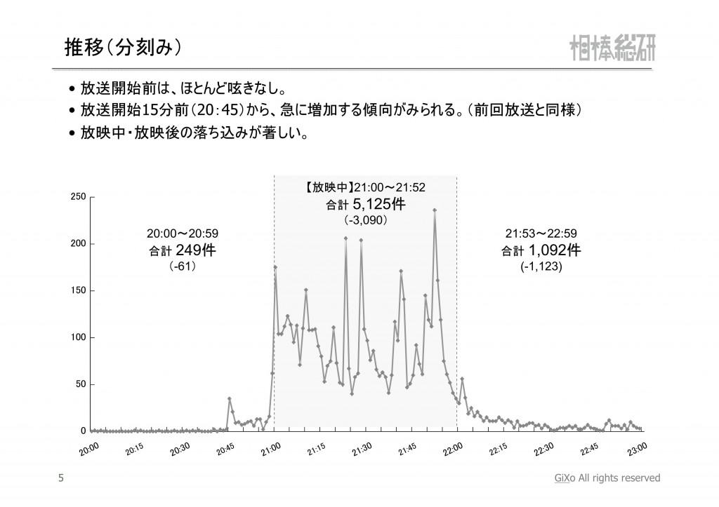 20121208_相棒総研_相棒_第8話_PDF_06