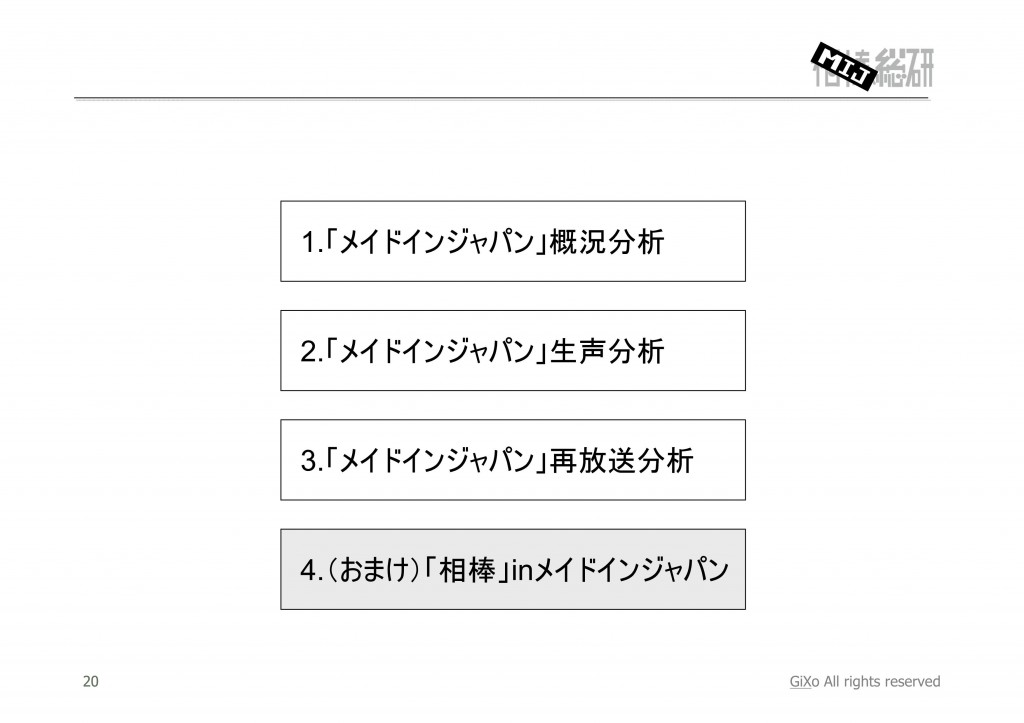 20130203_相棒総研_MIJ_第2話_PDF_21