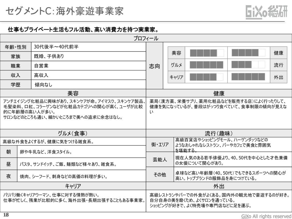 20130108_業界調査部_中国おしゃれ女子_JPN_PDF_18