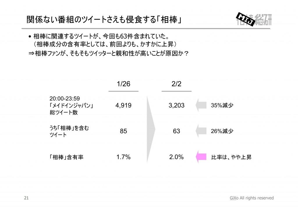20130203_相棒総研_MIJ_第2話_PDF_22