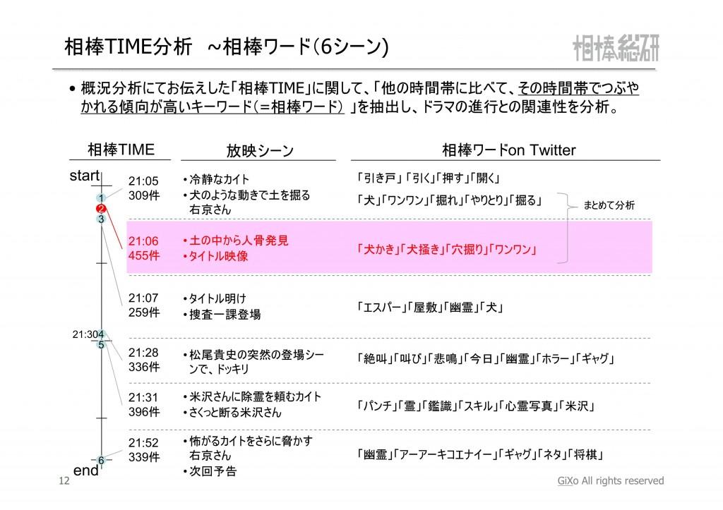 20121202_相棒総研_相棒_第7話_PDF_13