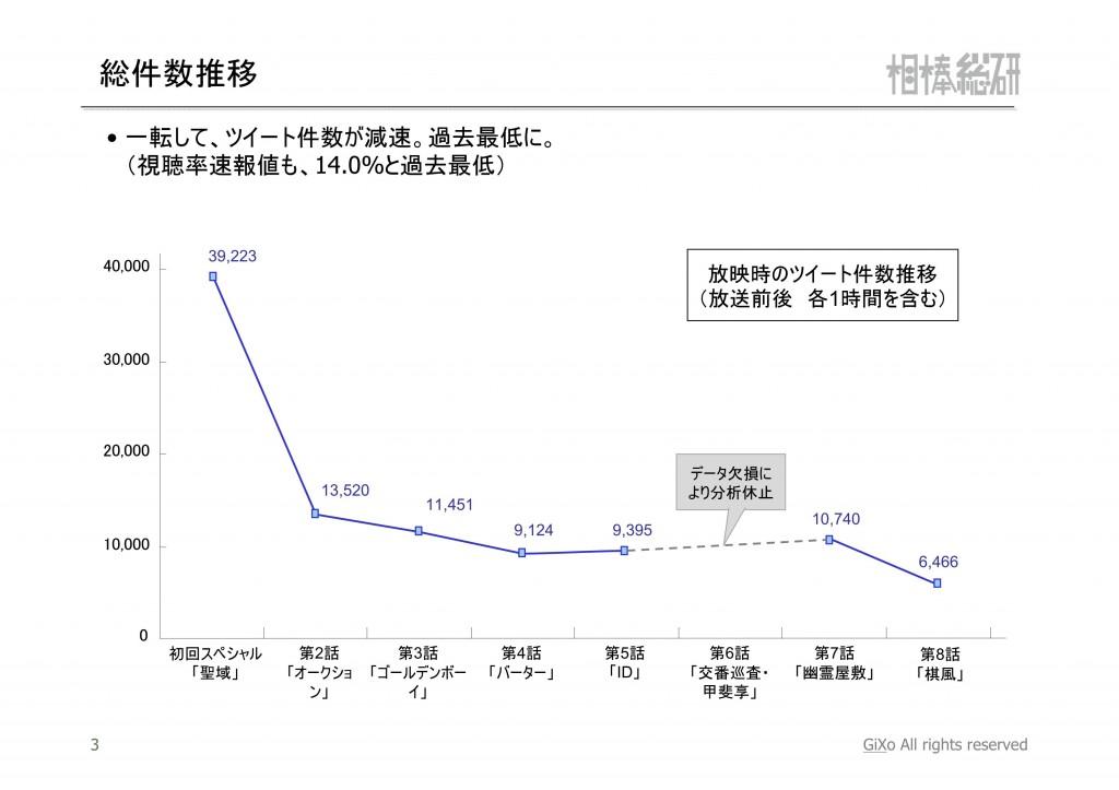20121208_相棒総研_相棒_第8話_PDF_04