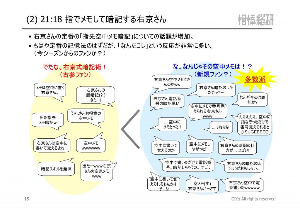20121112_相棒総研_相棒_第5話_PDF_16