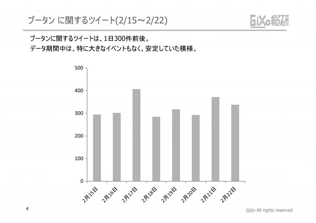 20130309_GRIレポート_幸せの国ブータン_PDF_04