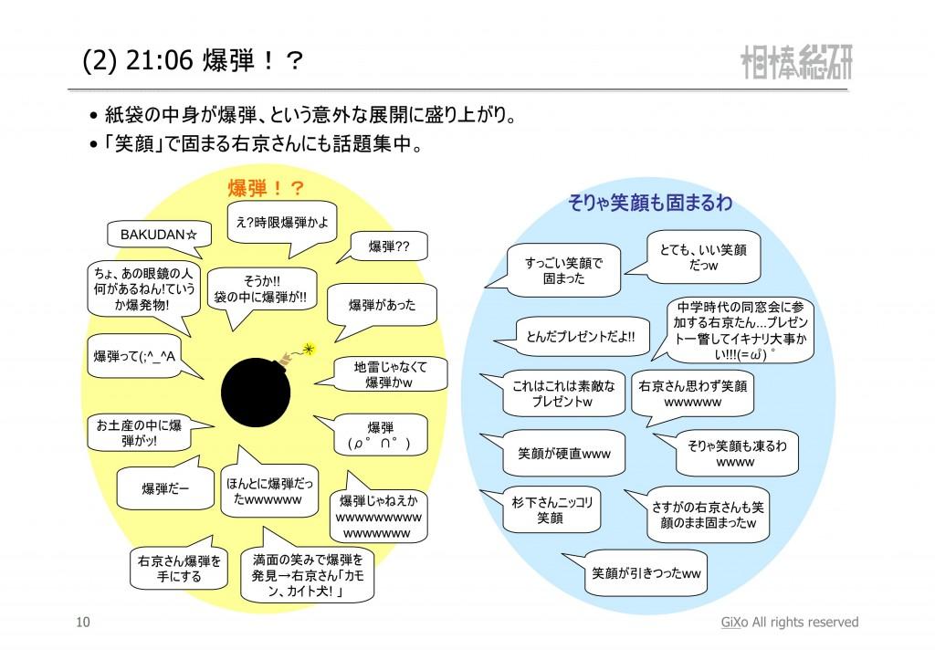 20130217_相棒総研_相棒_第15話_PDF_11