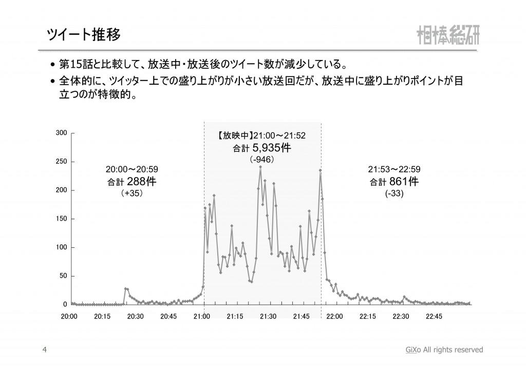 20130224_相棒総研_相棒_第16話_PDF_05