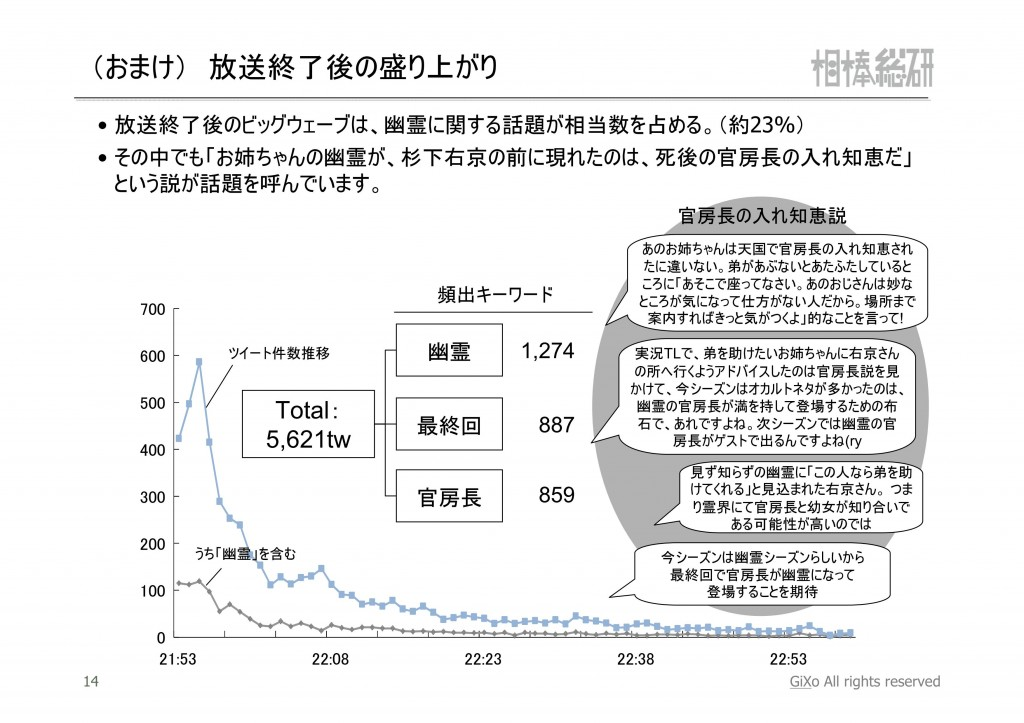 20130317_相棒総研_相棒_第18話_PDF_15
