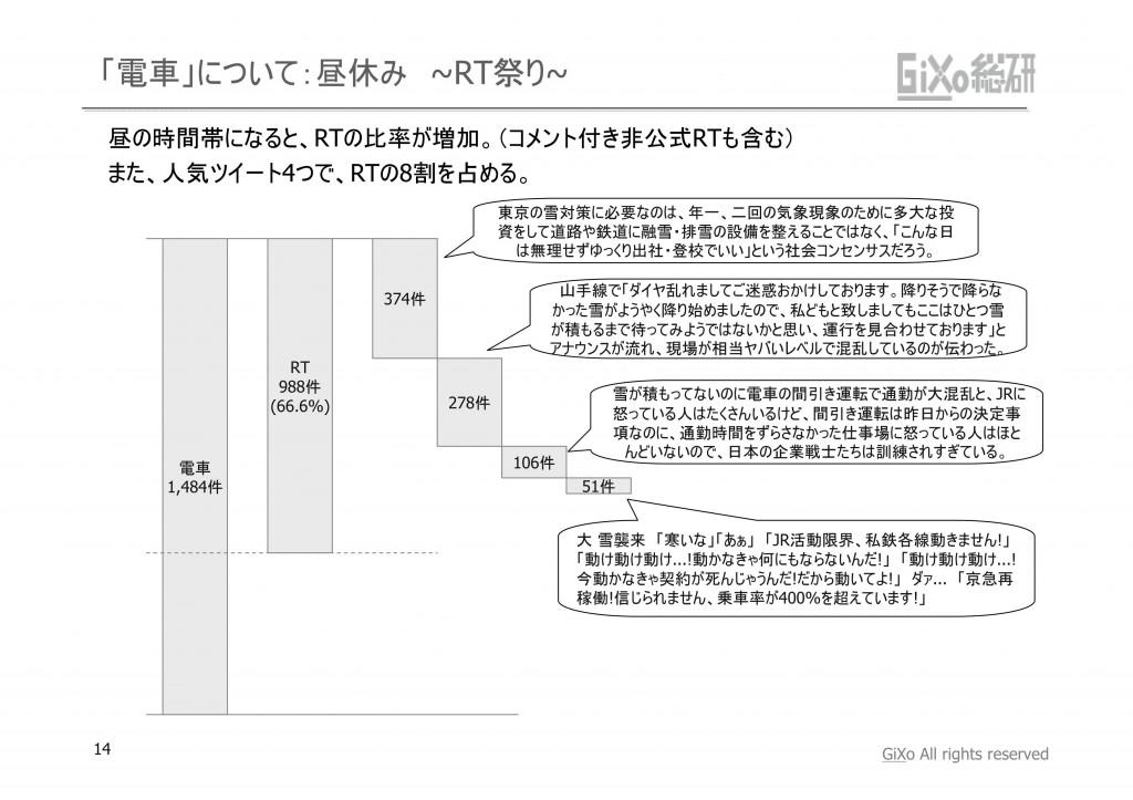 20130208_GRIレポート_東京を襲わなかった大雪_PDF_14