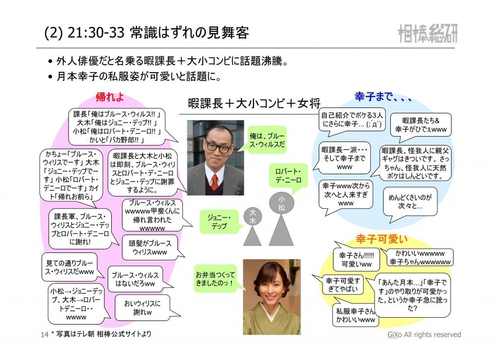 20121216_相棒総研_相棒_第9話_PDF_15