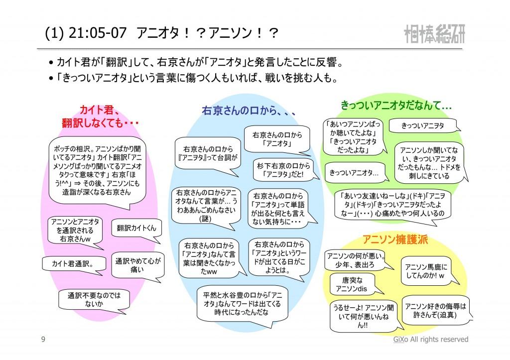 20130209_相棒総研_相棒_第14話_PDF_10