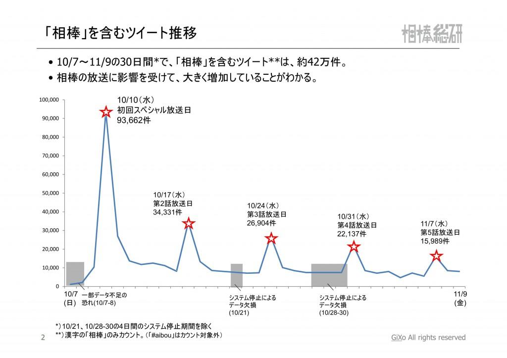 20121126_相棒総研_相棒_用語_PDF_03