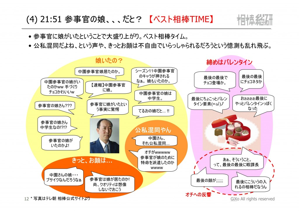 20130209_相棒総研_相棒_第14話_PDF_13
