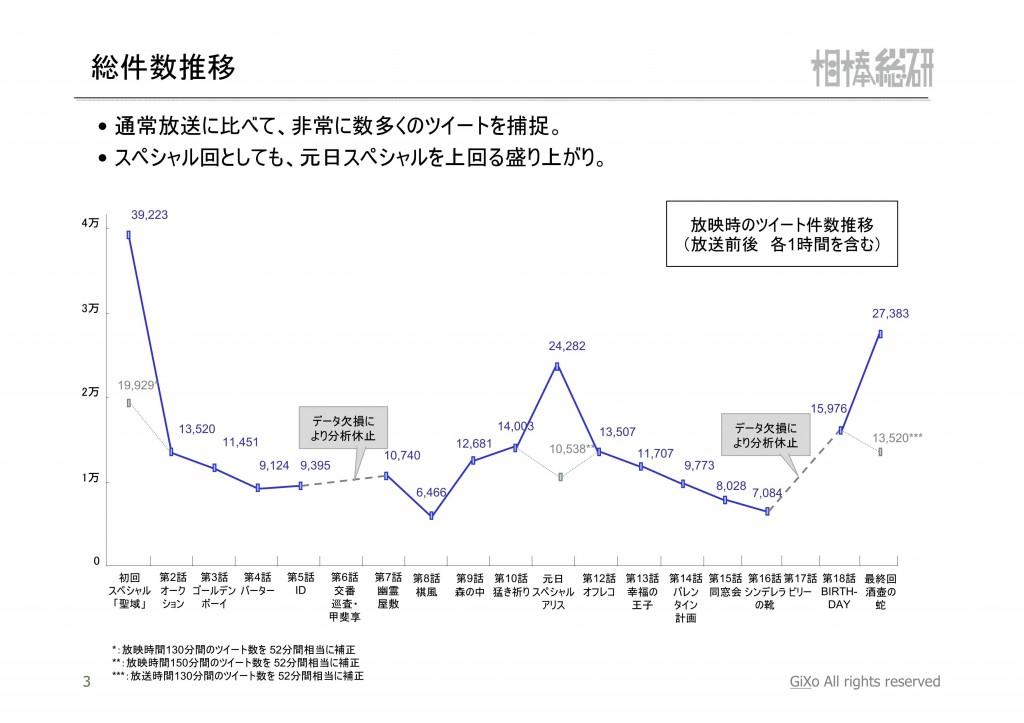 20130324_相棒総研_相棒_第19話_PDF_04