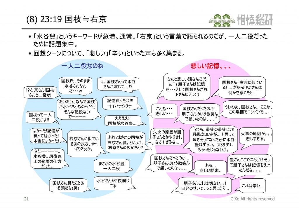 20130114_相棒総研_相棒_スペシャル_PDF_22