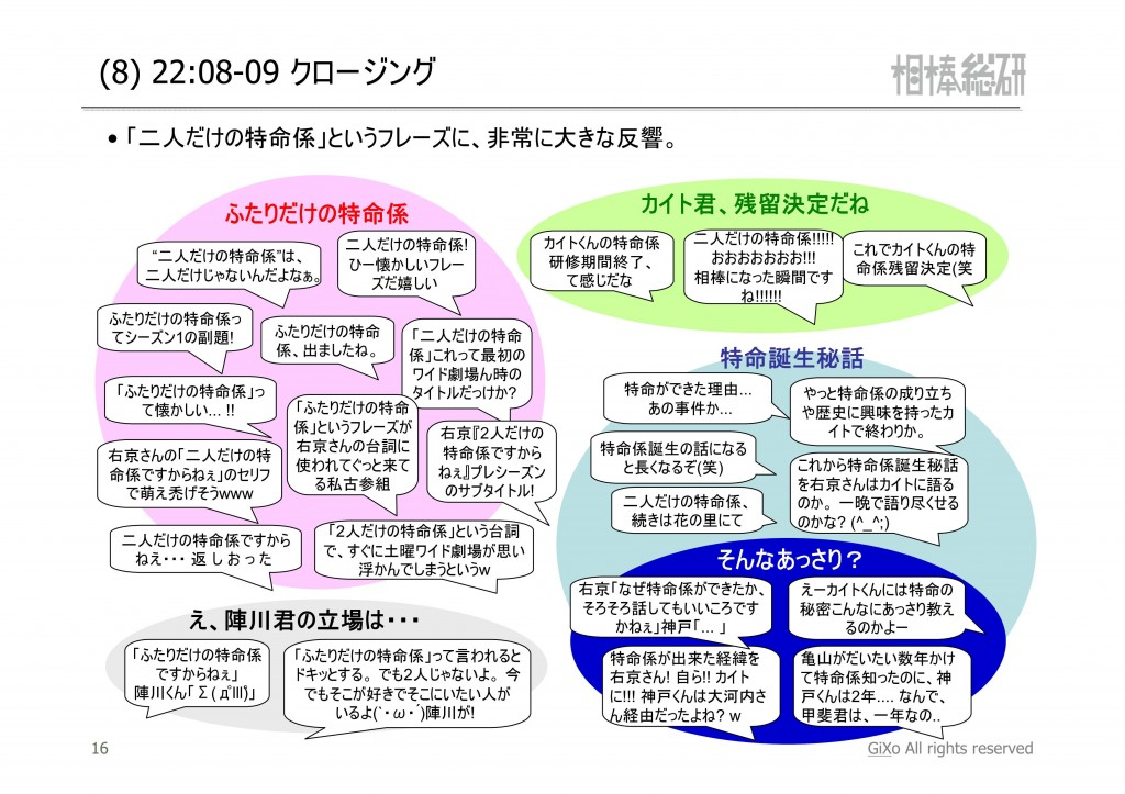 20130324_相棒総研_相棒_第19話_PDF_17