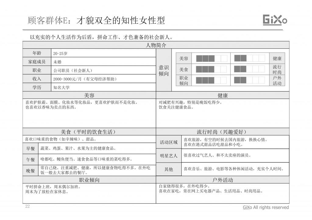 20130304_業界調査部_中国おしゃれ女子_CHI_PDF_22