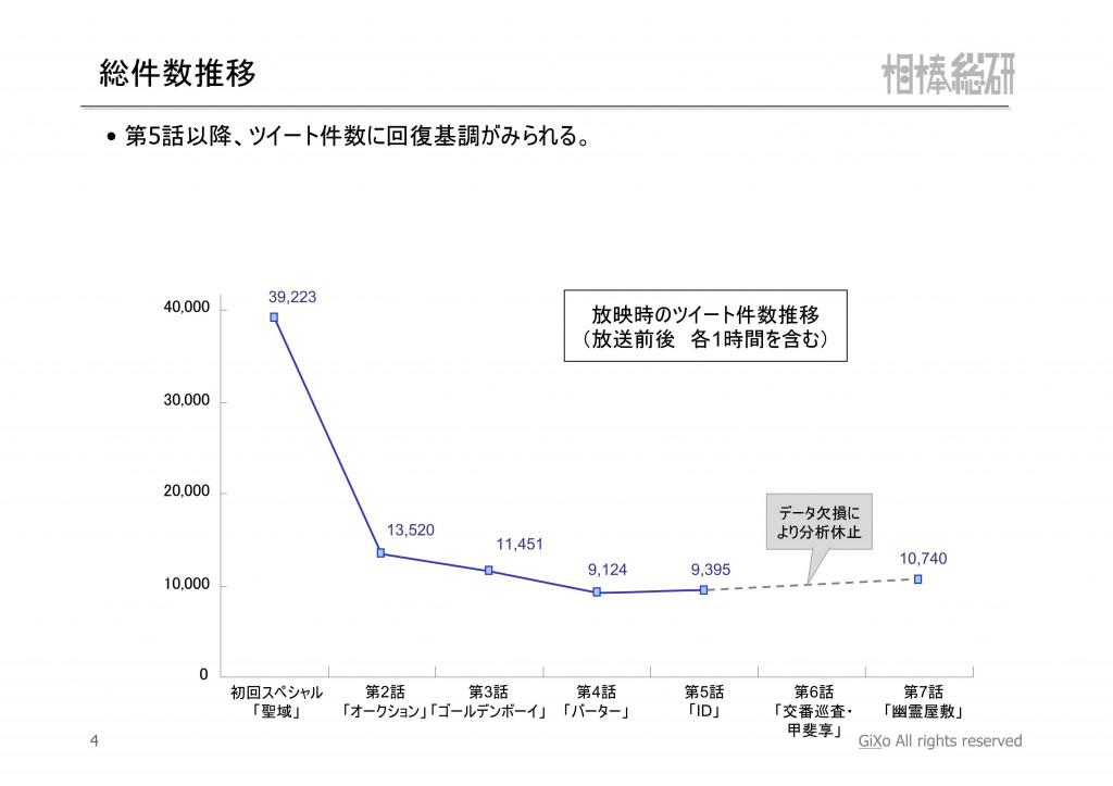 20121202_相棒総研_相棒_第7話_PDF_05