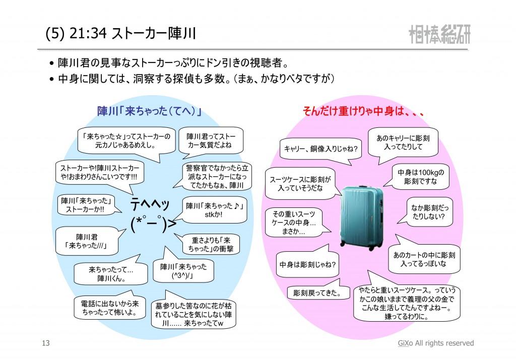 20130127_相棒総研_相棒_第13話_PDF_14