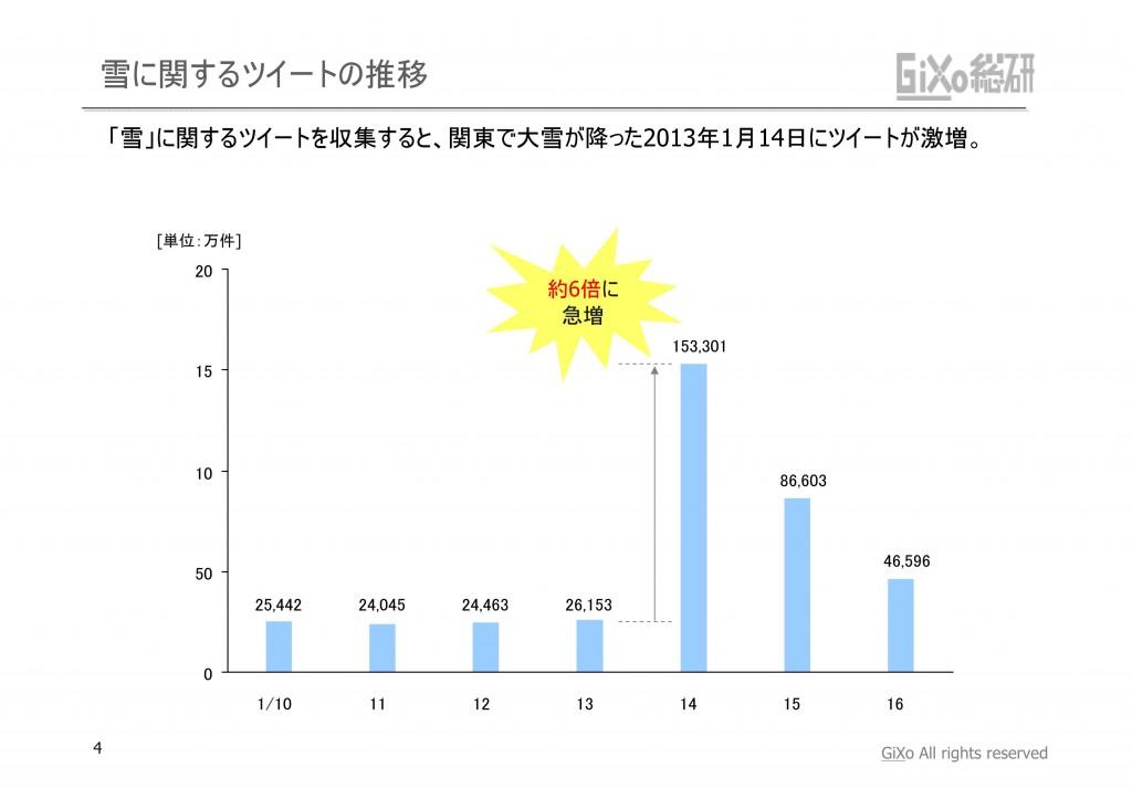 20130205_GRIレポート_東京を襲った大雪_PDF_04