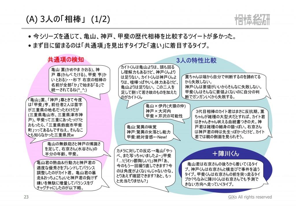 20130413_相棒総研_相棒_その後の相棒_PDF_24