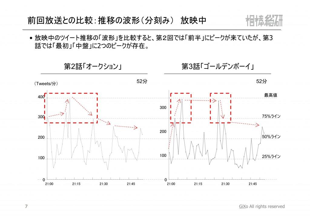 20121027_相棒総研_相棒_第3話_PDF_08