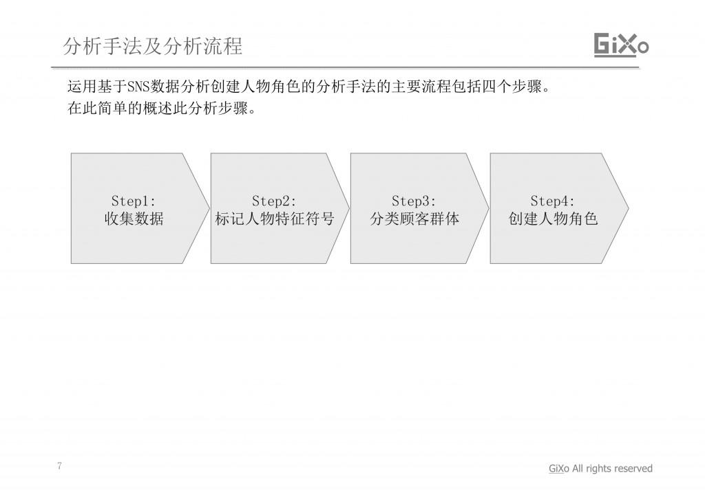 20130304_業界調査部_中国おしゃれ女子_CHI_PDF_07